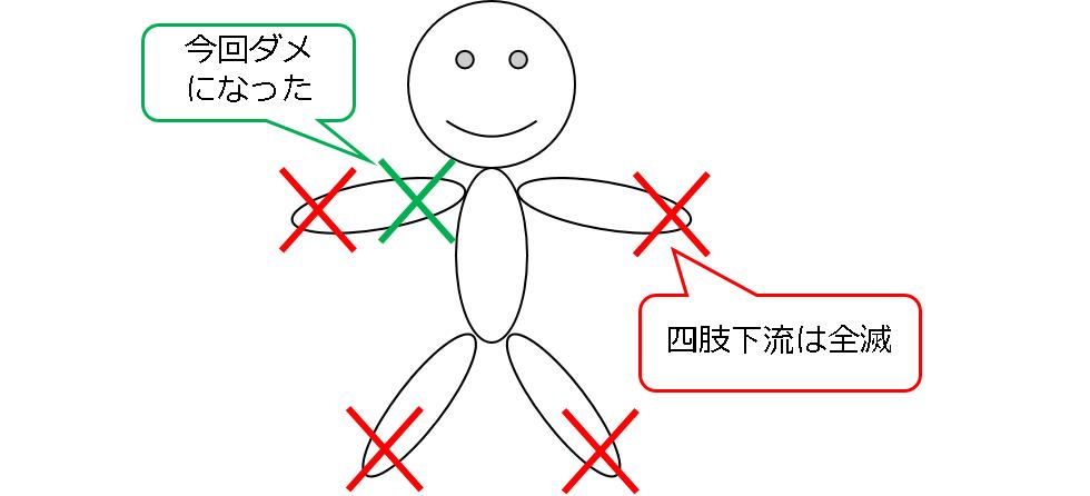 f:id:MoriKen254:20170108082347p:plain