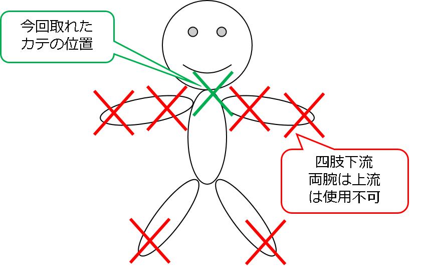 f:id:MoriKen254:20170110012150p:plain