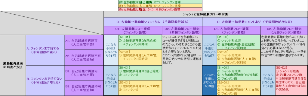 f:id:MoriKen254:20180521004449p:plain