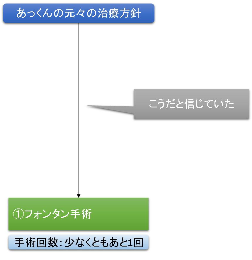 f:id:MoriKen254:20180525204707p:plain