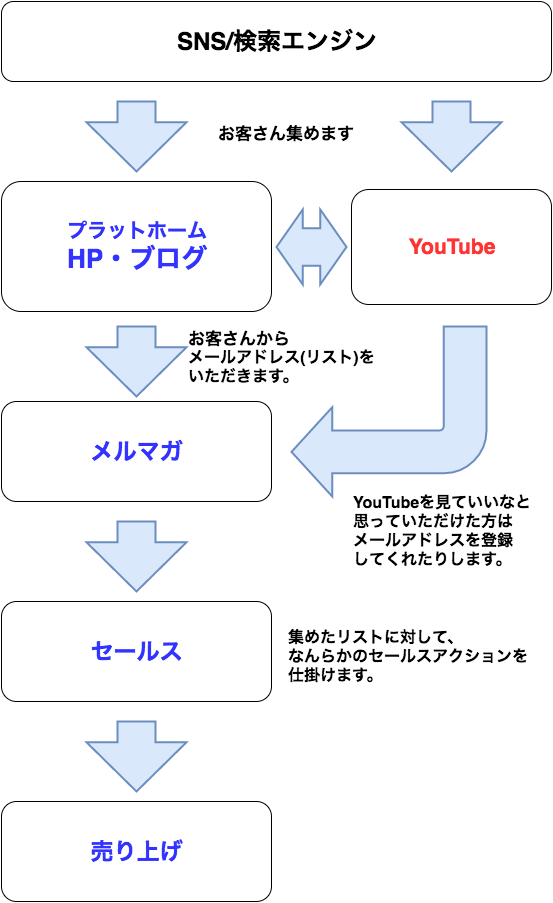 f:id:Morishita9462:20161031161408p:plain