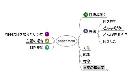 f:id:MotoNesu:20100531130219j:image