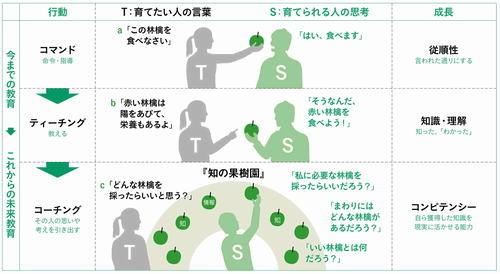 f:id:MotoNesu:20100821205017j:image