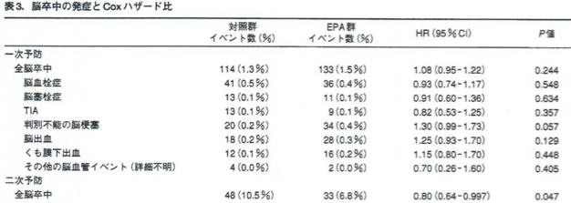 f:id:MotoNesu:20101015230535p:image