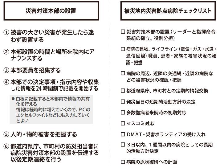 f:id:MotoNesu:20110314192123p:image
