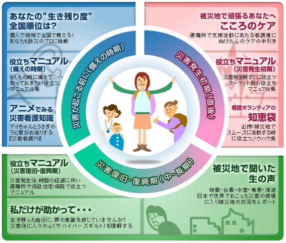 f:id:MotoNesu:20110314193327p:image