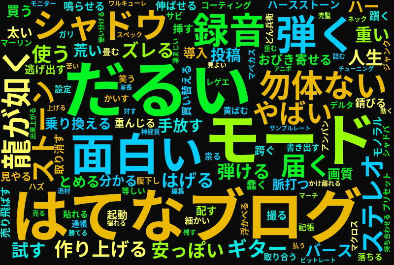 f:id:Motohide:20161217170247j:plain