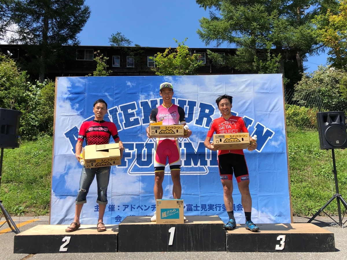 f:id:MountainEnduranceLife:20190825214311j:plain