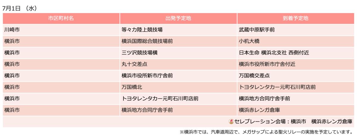 7月1日(水)の詳細スケジュール