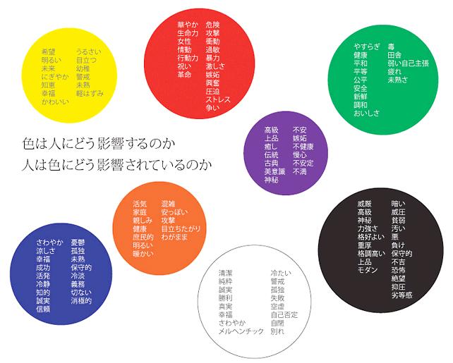 f:id:MrJ-no-kenkai:20200304210542p:plain