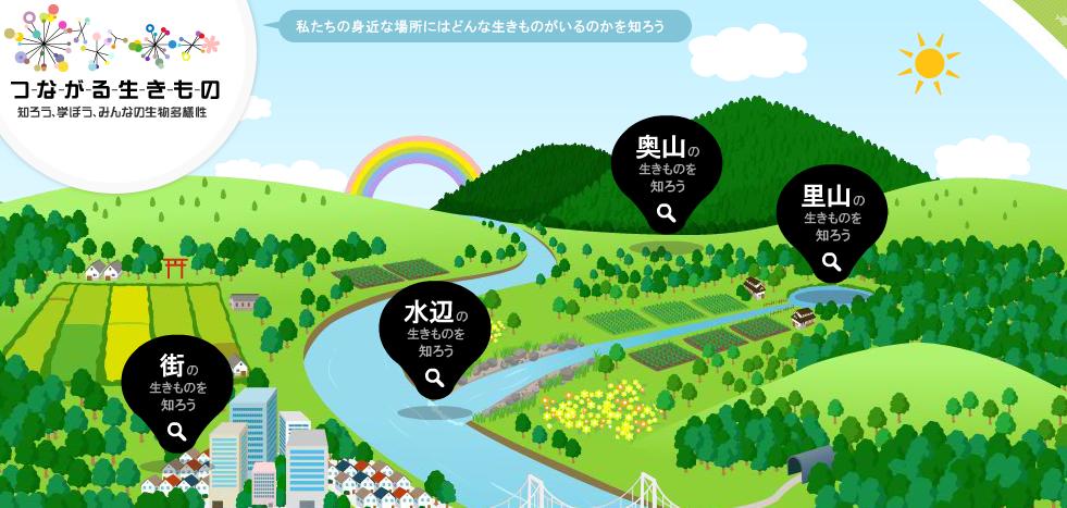 f:id:MrJ-no-kenkai:20200304212154p:plain