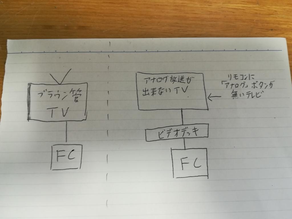 f:id:MrJinchan:20190215141904j:plain
