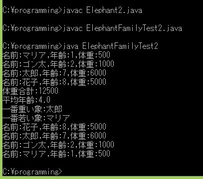ElephantFamilyTest2.java実行結果