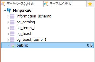 データベース「Minpaku6_development」