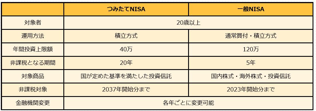 f:id:Mrs-mahatoma:20200212000111p:plain