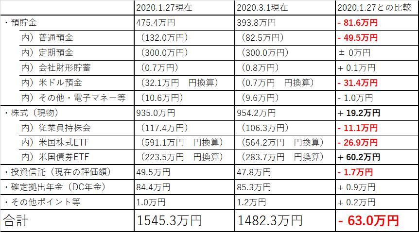 f:id:Mrs-mahatoma:20200302185800p:plain