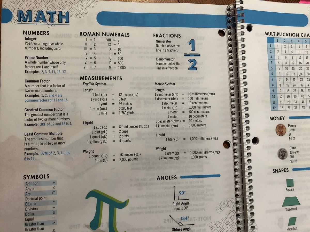 アメリカ現地校のMath(算数)