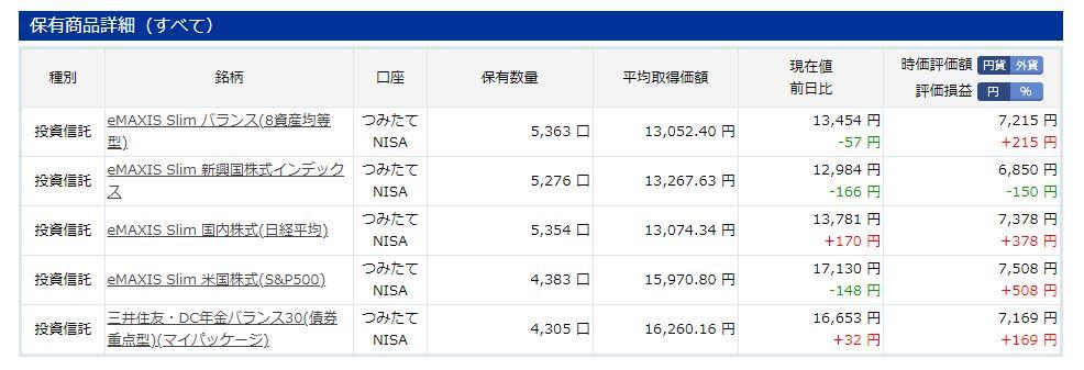 f:id:Mukumaru:20210911102444j:plain