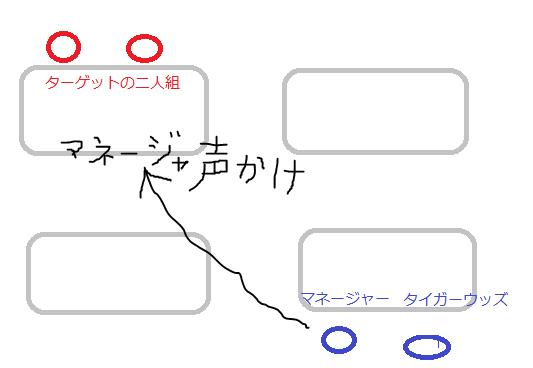 f:id:Murai-Soma:20180627201529p:plain