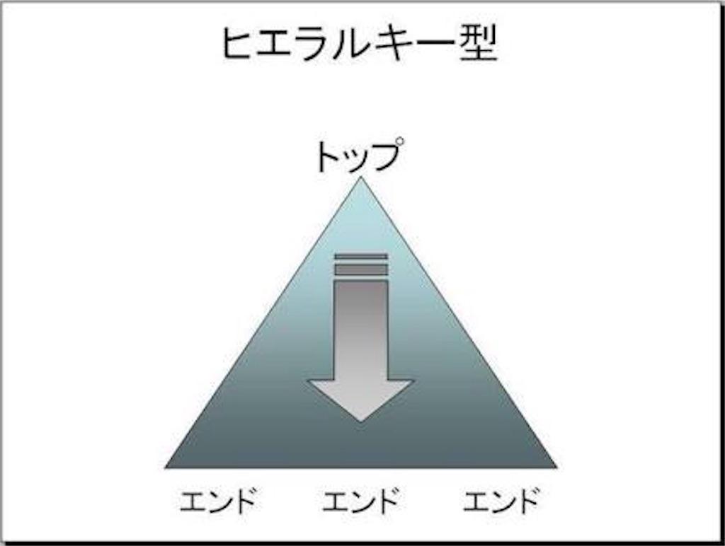 f:id:Mushiro_Hayashi:20170923201622j:image