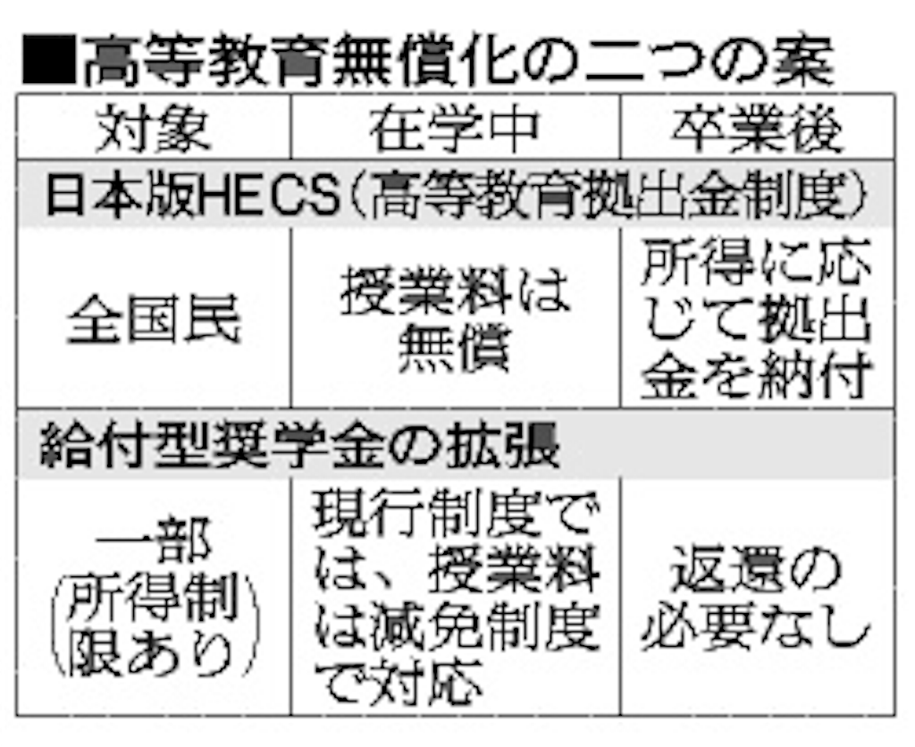 f:id:Mushiro_Hayashi:20171105213013p:image