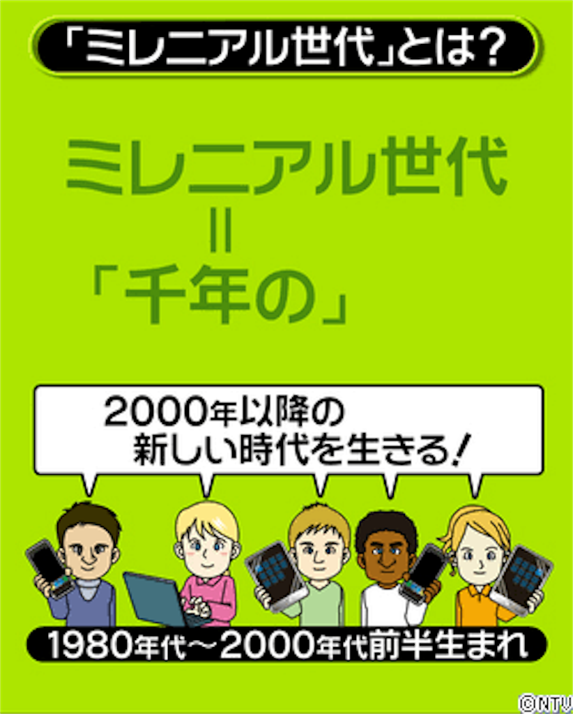 f:id:Mushiro_Hayashi:20171119144248p:image