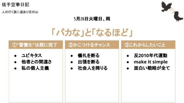 f:id:Mushiro_Hayashi:20200526220105j:image