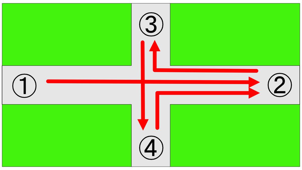 十字路での進路