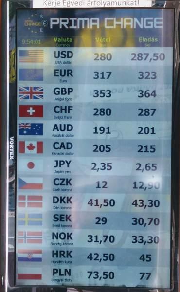 ブダペストの両替所のレート表