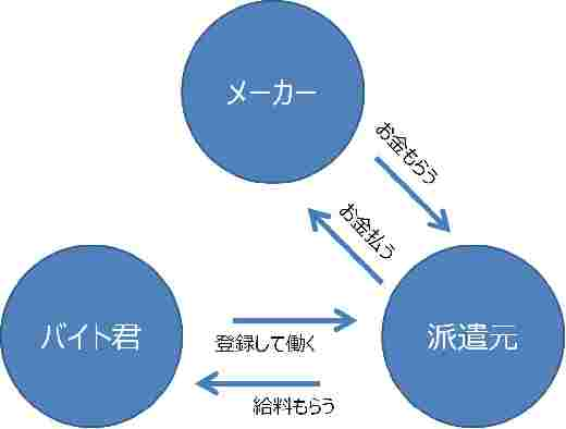 f:id:Myuichirou:20181214133601j:plain