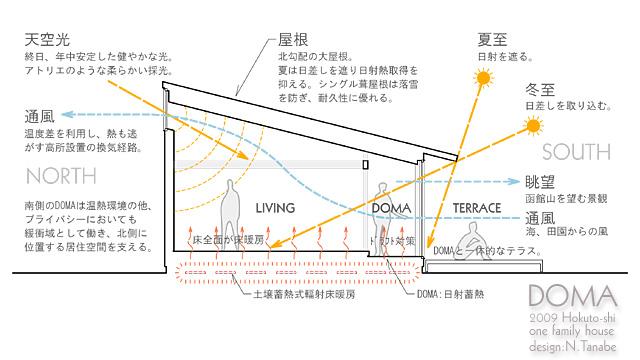 f:id:N-Tanabe:20161103010838j:image:left:w85