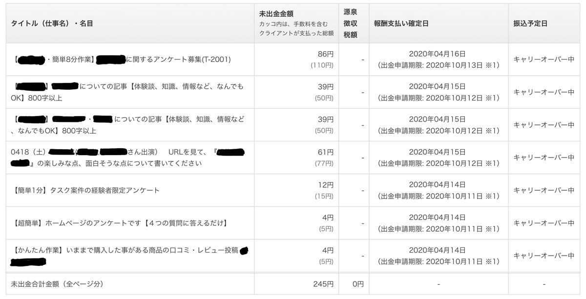 f:id:NAKAYOSHI:20200418150524j:plain