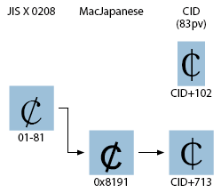 f:id:NAOI:20100125190252p:image