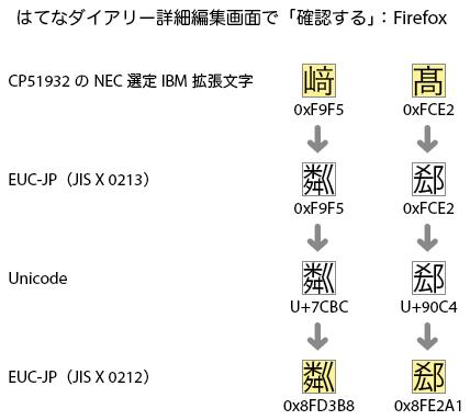 f:id:NAOI:20110310174446p:image