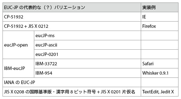 f:id:NAOI:20110331165306p:image