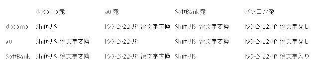 20120112194205
