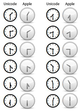 Appleカラー絵文字は時計に弱い ...