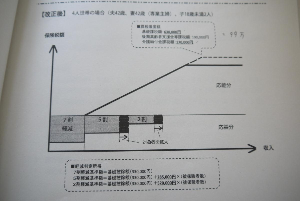 f:id:NAOMIf:20200326121607j:plain