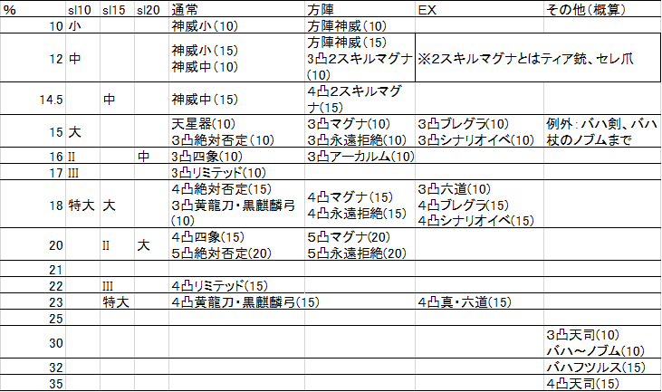 f:id:NAPORIN:20191216171610p:plain