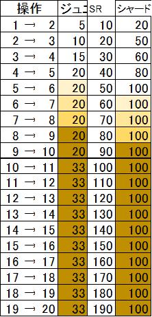 f:id:NAPORIN:20200329144110p:plain