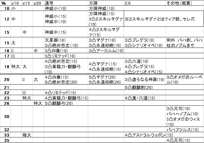 f:id:NAPORIN:20200403183747p:plain