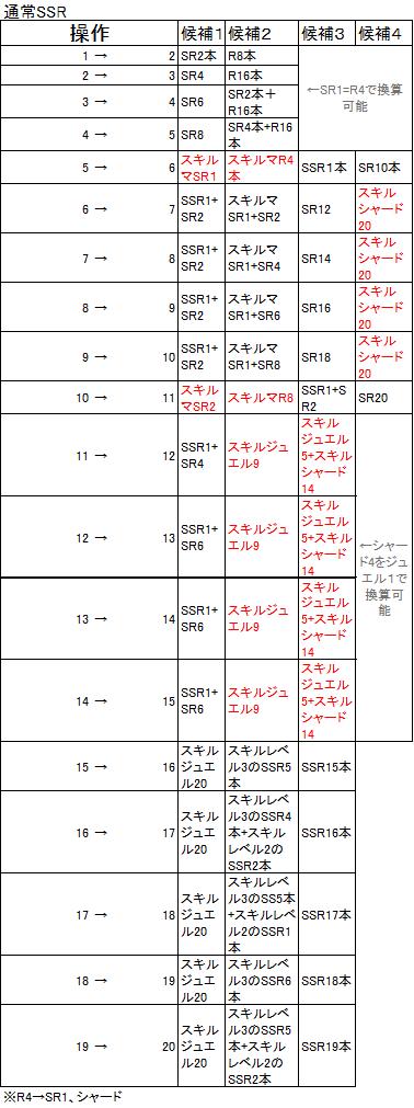 f:id:NAPORIN:20200404005417p:plain
