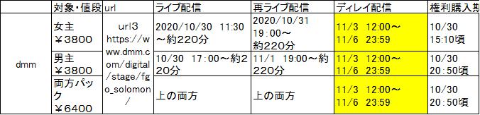 f:id:NAPORIN:20201026232436p:plain