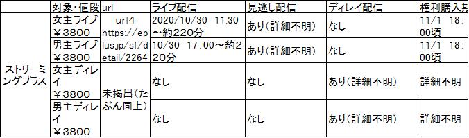f:id:NAPORIN:20201026232516p:plain