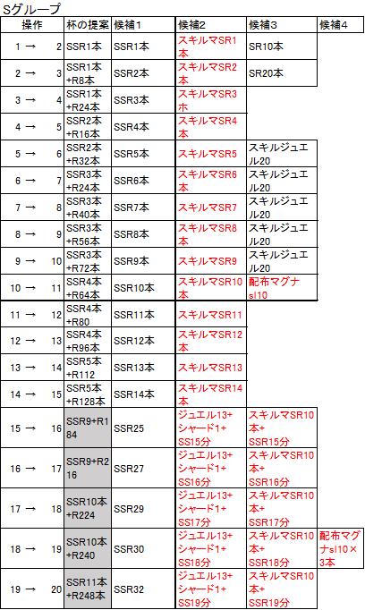 f:id:NAPORIN:20210315150055p:plain
