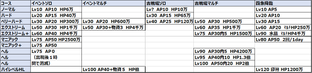 f:id:NAPORIN:20210319125542p:plain