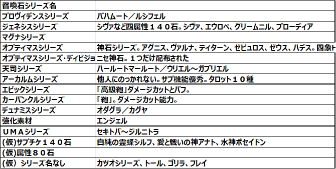 f:id:NAPORIN:20210319130023p:plain