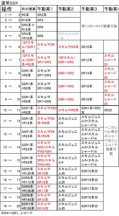 f:id:NAPORIN:20210327235809p:plain
