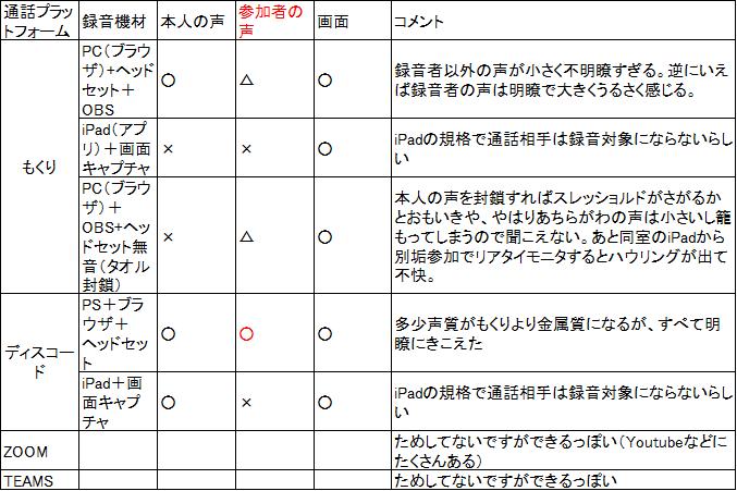 f:id:NAPORIN:20210609163832p:plain