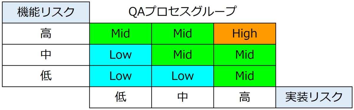 f:id:NASu:20201228104651p:plain